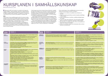 Skolverkets revidering av kurs- och ämnesplaner