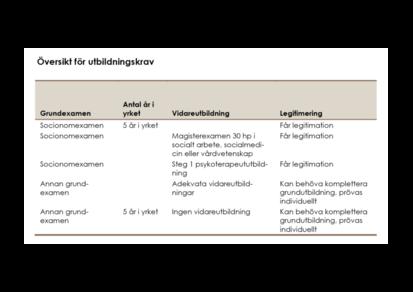 Övergångsregler - förslag från Socialstyrelsen